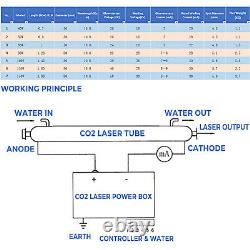 Laser Co2 Tube 60w 1000mm Pour La Gravure Au Laser Et Machine De Découpe Laser Co2 Tube
